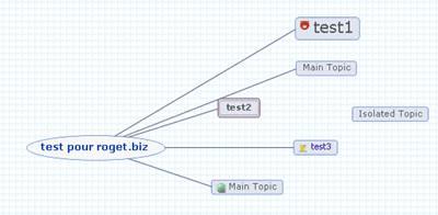 exemple de diagramme en ligne