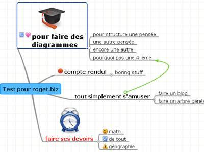 créer des diagrammes en ligne: exemple